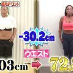 Mr.マリックの娘LUNA、20キロダイエット画像が衝撃!武田真治の筋肉リズム体操で身長149cm体重53キロに大変身!プロフィール、有吉ゼミ結果キャプ、筋トレ動画まとめ!